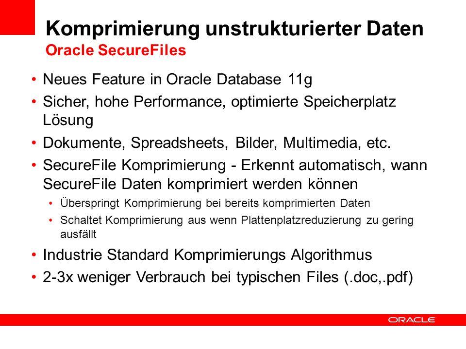 Neues Feature in Oracle Database 11g Sicher, hohe Performance, optimierte Speicherplatz Lösung Dokumente, Spreadsheets, Bilder, Multimedia, etc. Secur