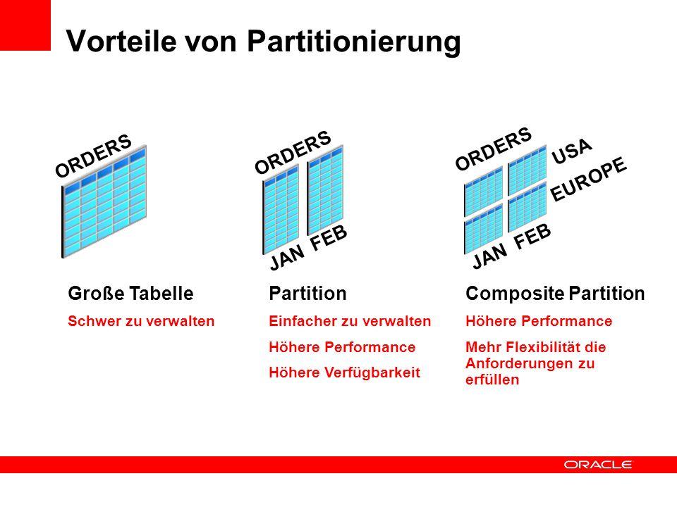 Große Tabelle Schwer zu verwalten Partition Einfacher zu verwalten Höhere Performance Höhere Verfügbarkeit Composite Partition Höhere Performance Mehr