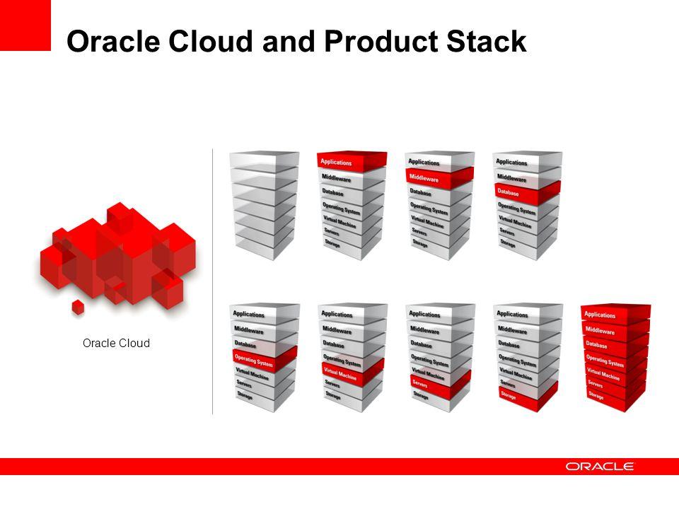 Oracle Database 11g Neues Major-Release der Oracle Datenbank Produktiv seit Juli 2007 Erste Version für Linux (x86) Fortführung der Grid-Strategie Grid Computing Vorteile Reduziert Kosten für Server und Storage Verfügbarkeit und Skalierbarkeit