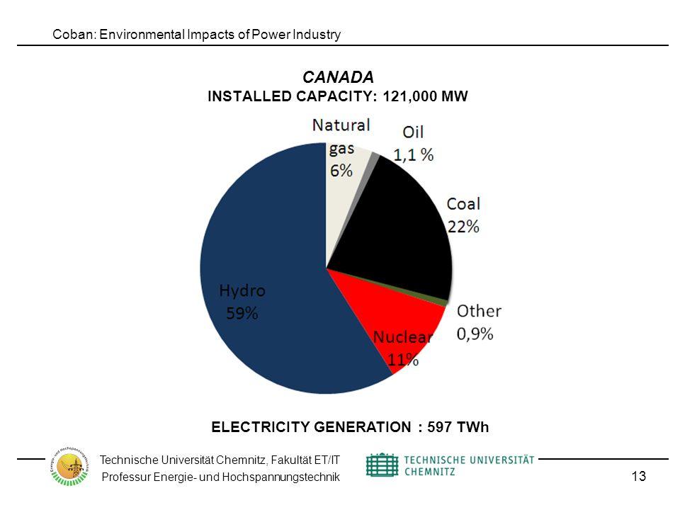 Coban: Environmental Impacts of Power Industry Technische Universität Chemnitz, Fakultät ET/IT Professur Energie- und Hochspannungstechnik 13 CANADA INSTALLED CAPACITY: 121,000 MW ELECTRICITY GENERATION : 597 TWh