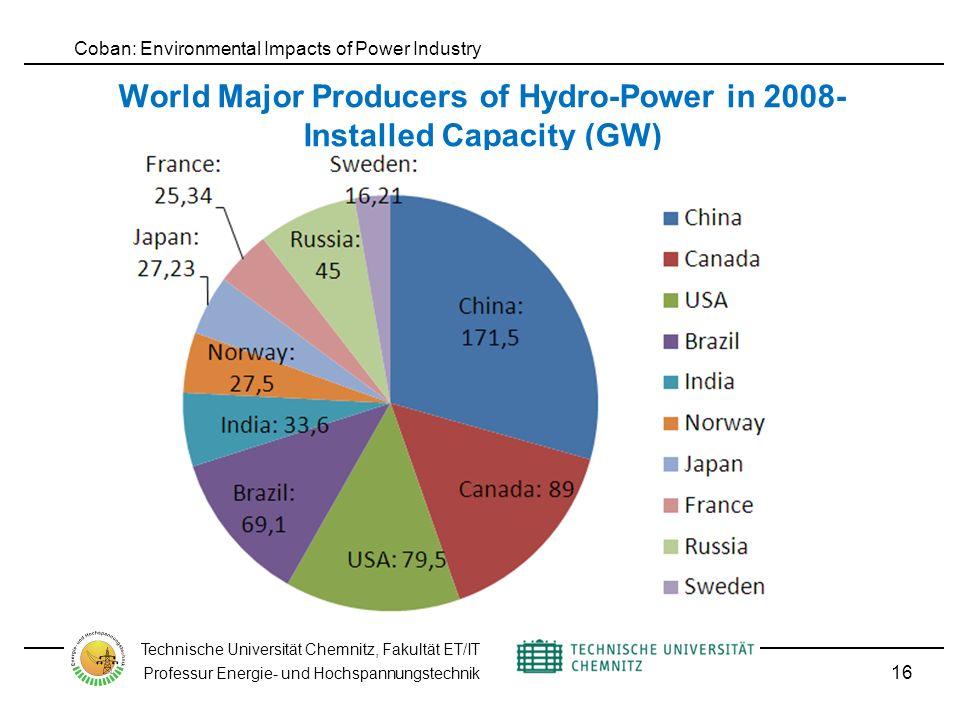Coban: Environmental Impacts of Power Industry Technische Universität Chemnitz, Fakultät ET/IT Professur Energie- und Hochspannungstechnik World Major Producers of Hydro-Power in 2008- Installed Capacity (GW) 16