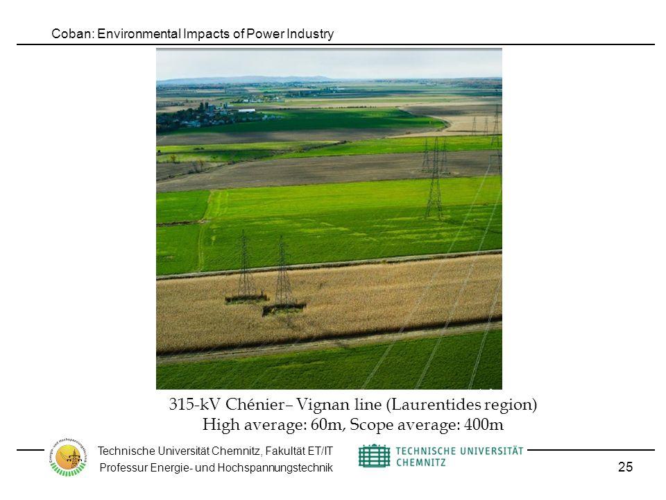 Coban: Environmental Impacts of Power Industry Technische Universität Chemnitz, Fakultät ET/IT Professur Energie- und Hochspannungstechnik 315-kV Chénier– Vignan line (Laurentides region) High average: 60m, Scope average: 400m 25