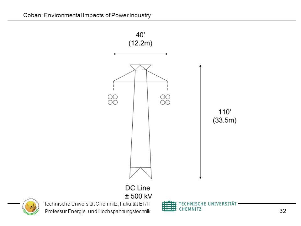 Coban: Environmental Impacts of Power Industry Technische Universität Chemnitz, Fakultät ET/IT Professur Energie- und Hochspannungstechnik 32 ±±±