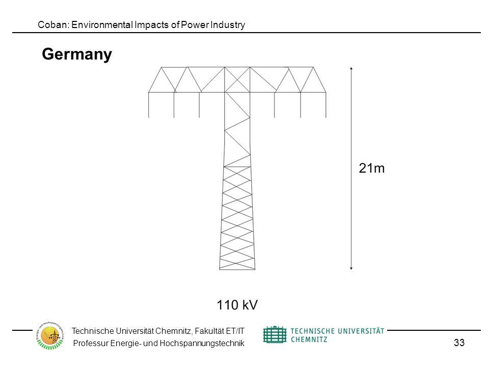 Coban: Environmental Impacts of Power Industry Technische Universität Chemnitz, Fakultät ET/IT Professur Energie- und Hochspannungstechnik Germany 33