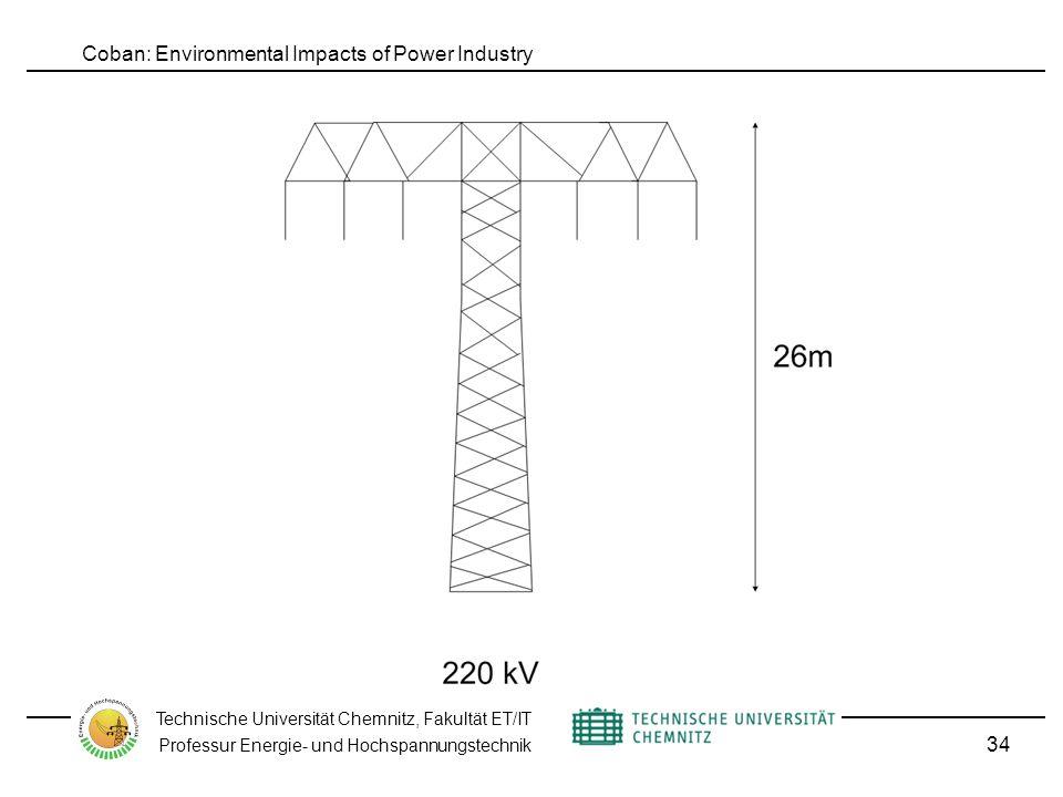 Coban: Environmental Impacts of Power Industry Technische Universität Chemnitz, Fakultät ET/IT Professur Energie- und Hochspannungstechnik 34