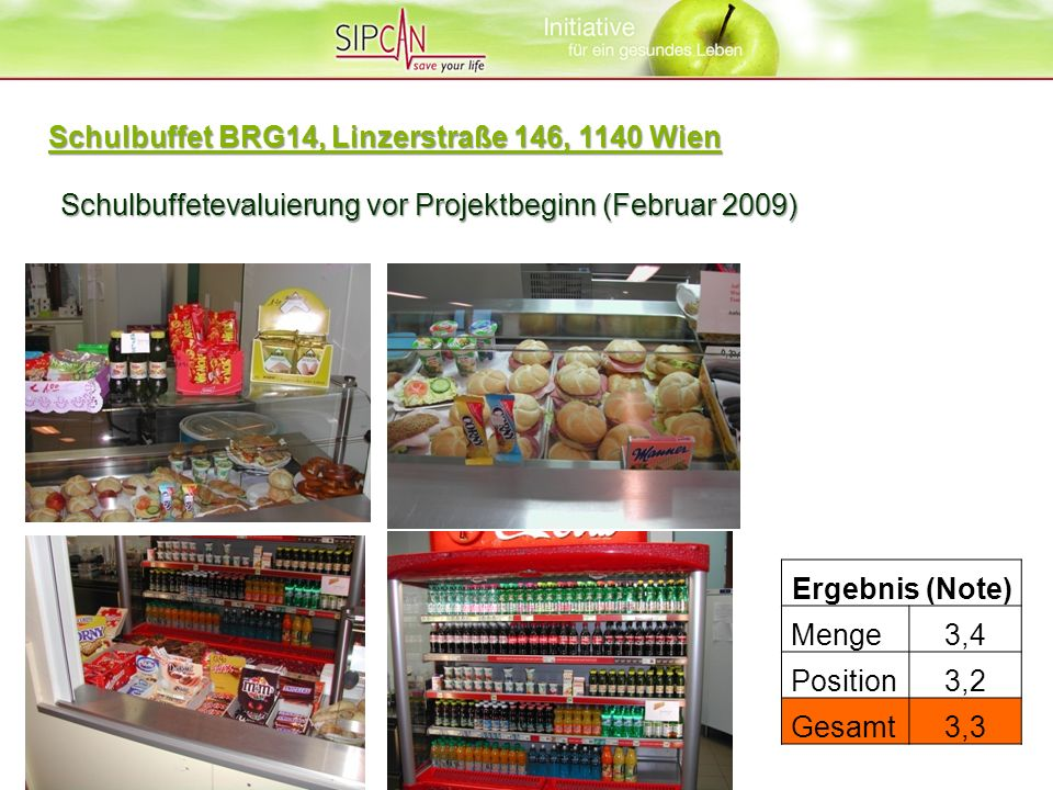 Schulbuffet BRG14, Linzerstraße 146, 1140 Wien Schulbuffetevaluierung vor Projektbeginn (Februar 2009) Ergebnis (Note) Menge3,4 Position3,2 Gesamt3,3