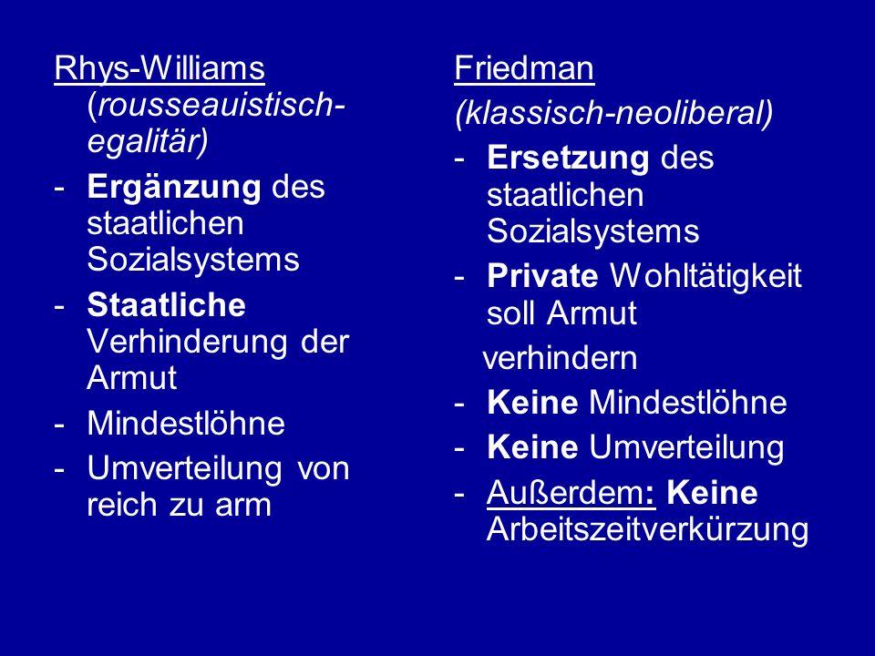 Rhys-Williams (rousseauistisch- egalitär) -Ergänzung des staatlichen Sozialsystems -Staatliche Verhinderung der Armut -Mindestlöhne -Umverteilung von