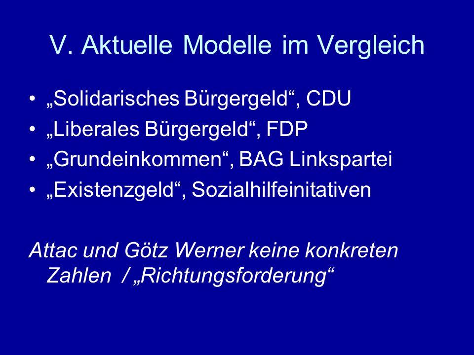 V. Aktuelle Modelle im Vergleich Solidarisches Bürgergeld, CDU Liberales Bürgergeld, FDP Grundeinkommen, BAG Linkspartei Existenzgeld, Sozialhilfeinit