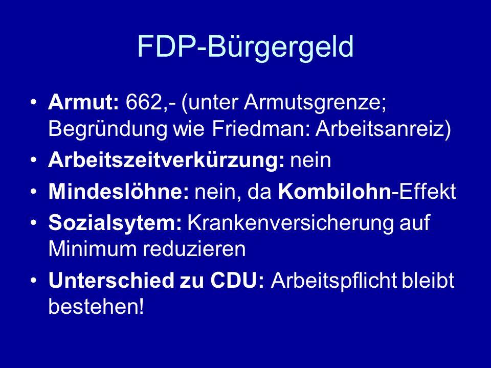 FDP-Bürgergeld Armut: 662,- (unter Armutsgrenze; Begründung wie Friedman: Arbeitsanreiz) Arbeitszeitverkürzung: nein Mindeslöhne: nein, da Kombilohn-E