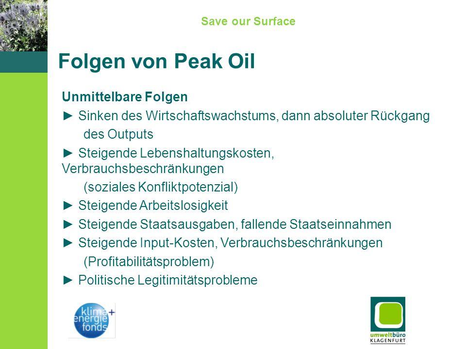 Save our Surface Folgen von Peak Oil Unmittelbare Folgen Sinken des Wirtschaftswachstums, dann absoluter Rückgang des Outputs Steigende Lebenshaltungs