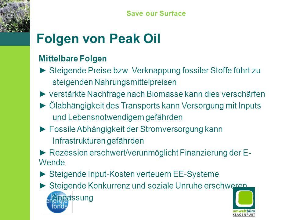 Save our Surface Folgen von Peak Oil Mittelbare Folgen Steigende Preise bzw. Verknappung fossiler Stoffe führt zu steigenden Nahrungsmittelpreisen ver