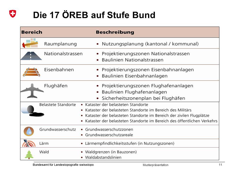 11 Bundesamt für Landestopografie swisstopo Musterpräsentation Die 17 ÖREB auf Stufe Bund