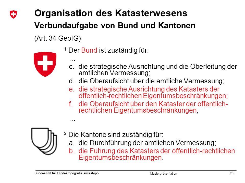 25 Bundesamt für Landestopografie swisstopo Musterpräsentation Organisation des Katasterwesens Verbundaufgabe von Bund und Kantonen (Art. 34 GeoIG) 1