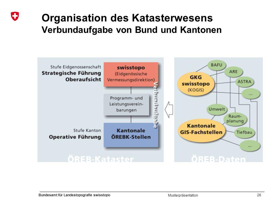 26 Bundesamt für Landestopografie swisstopo Musterpräsentation Organisation des Katasterwesens Verbundaufgabe von Bund und Kantonen
