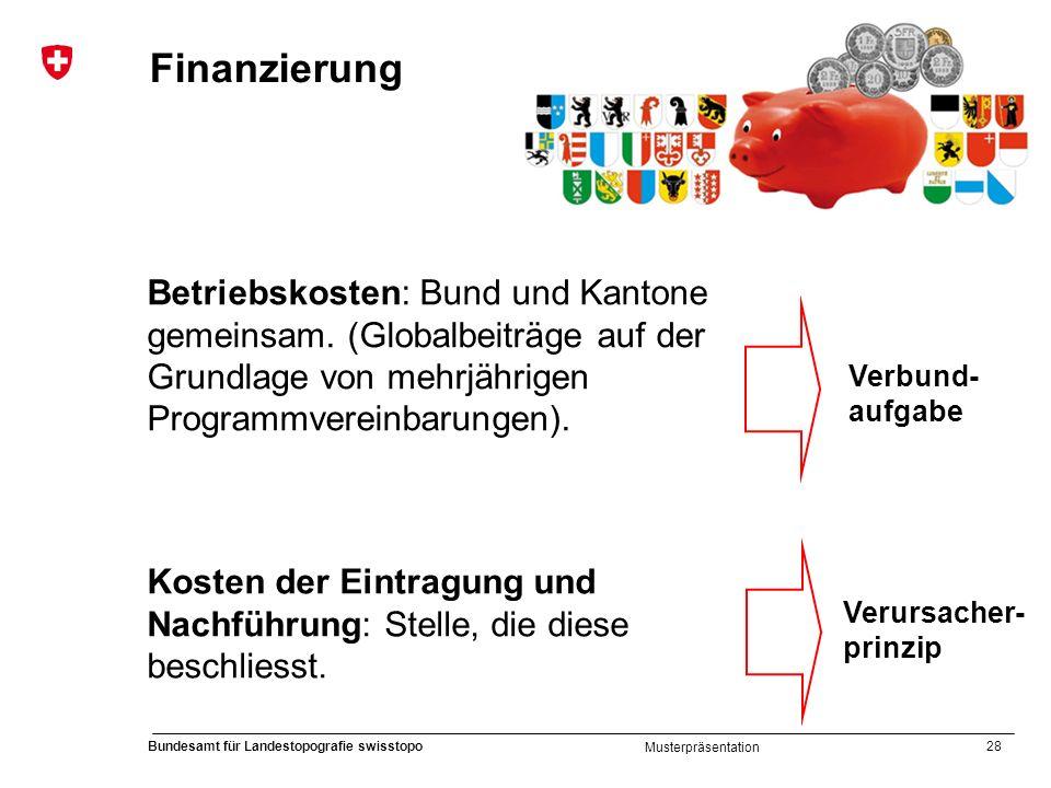 28 Bundesamt für Landestopografie swisstopo Musterpräsentation Finanzierung Verbund- aufgabe Verursacher- prinzip Kosten der Eintragung und Nachführun