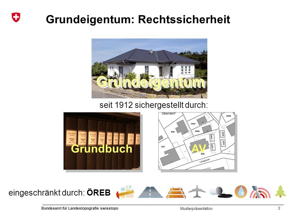 3 Bundesamt für Landestopografie swisstopo Musterpräsentation GrundeigentumGrundeigentum seit 1912 sichergestellt durch: eingeschränkt durch: ÖREB Gru