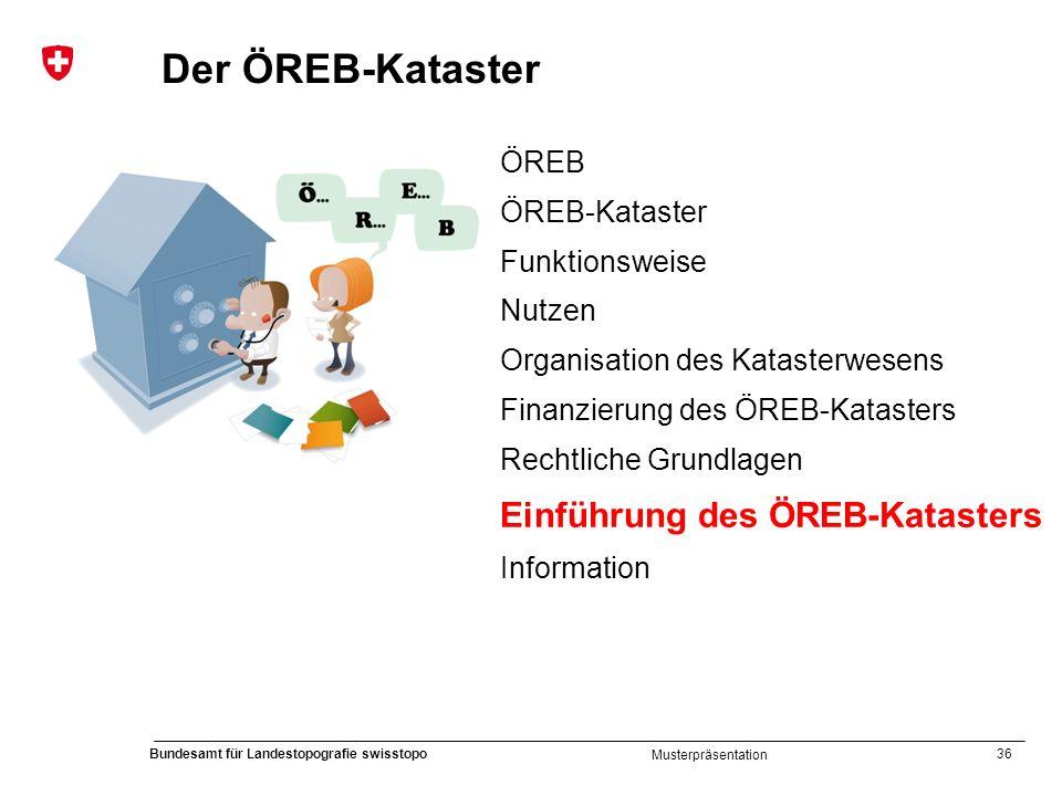 36 Bundesamt für Landestopografie swisstopo Musterpräsentation Der ÖREB-Kataster ÖREB ÖREB-Kataster Funktionsweise Nutzen Organisation des Katasterwes