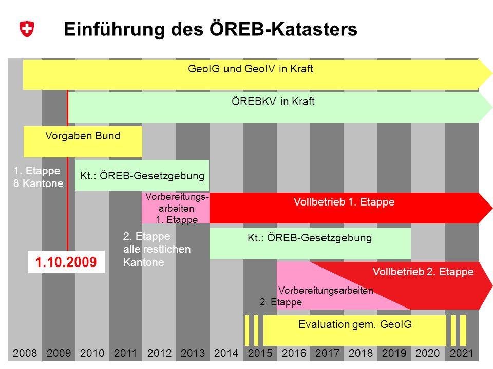 38 Bundesamt für Landestopografie swisstopo Musterpräsentation Einführung des ÖREB-Katasters 20082009201020112012201320142015201620172018201920202021
