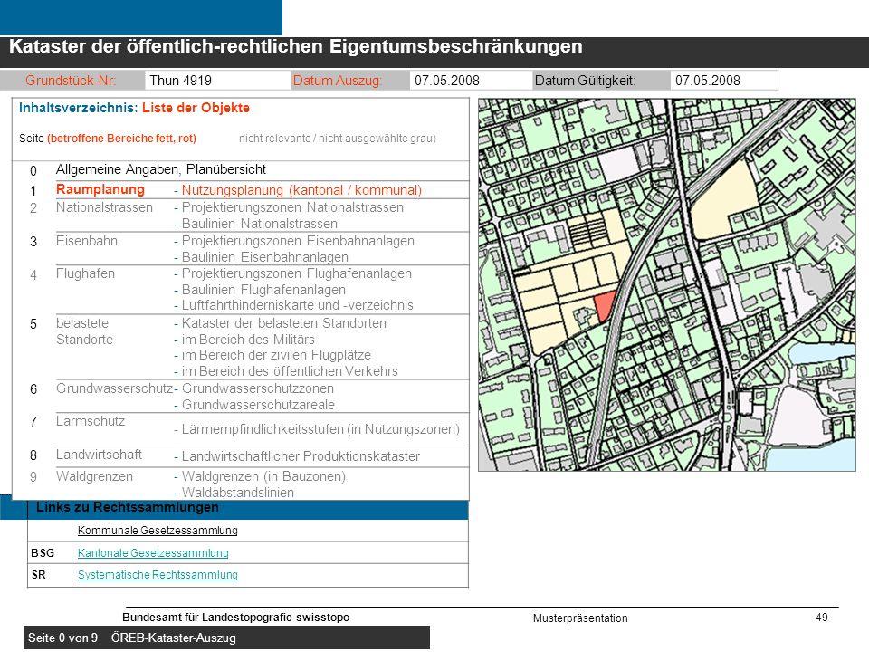 49 Bundesamt für Landestopografie swisstopo Musterpräsentation S0 Allgemeine Angaben, Planübersicht Links zu Rechtssammlungen Kommunale Gesetzessammlu