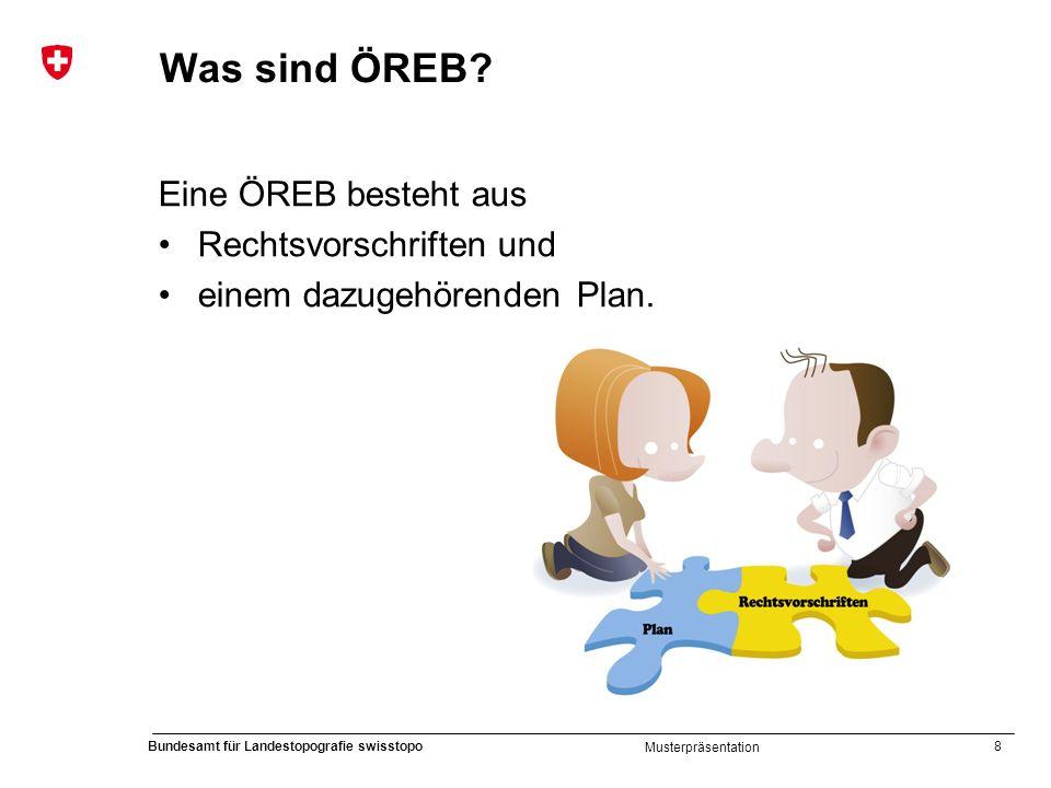 8 Bundesamt für Landestopografie swisstopo Musterpräsentation Was sind ÖREB? Eine ÖREB besteht aus Rechtsvorschriften und einem dazugehörenden Plan.