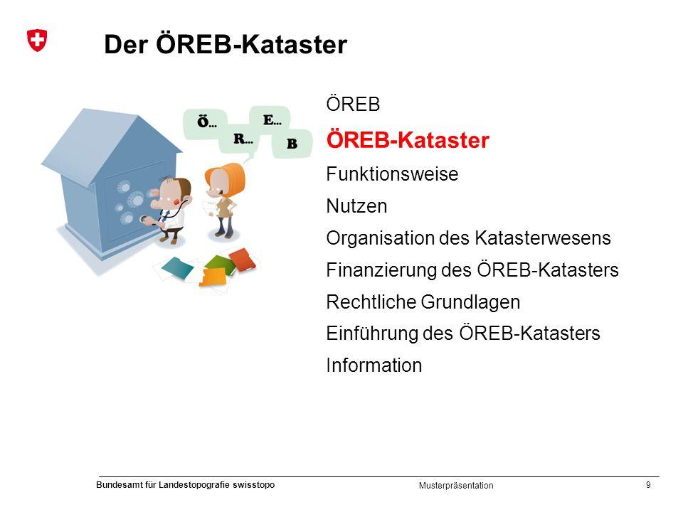 9 Bundesamt für Landestopografie swisstopo Musterpräsentation Der ÖREB-Kataster ÖREB ÖREB-Kataster Funktionsweise Nutzen Organisation des Katasterwese