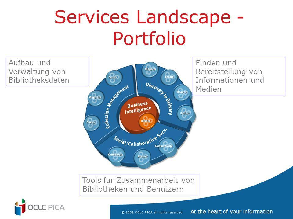 Services Landscape - Portfolio Finden und Bereitstellung von Informationen und Medien Tools für Zusammenarbeit von Bibliotheken und Benutzern Aufbau und Verwaltung von Bibliotheksdaten