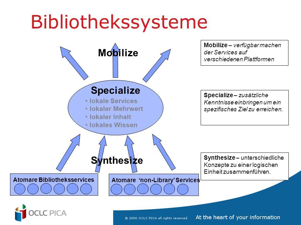 Synthesize – unterschiedliche Konzepte zu einer logischen Einheit zusammenführen. Synthesize Mobilize Specialize – zusätzliche Kenntnisse einbringen u
