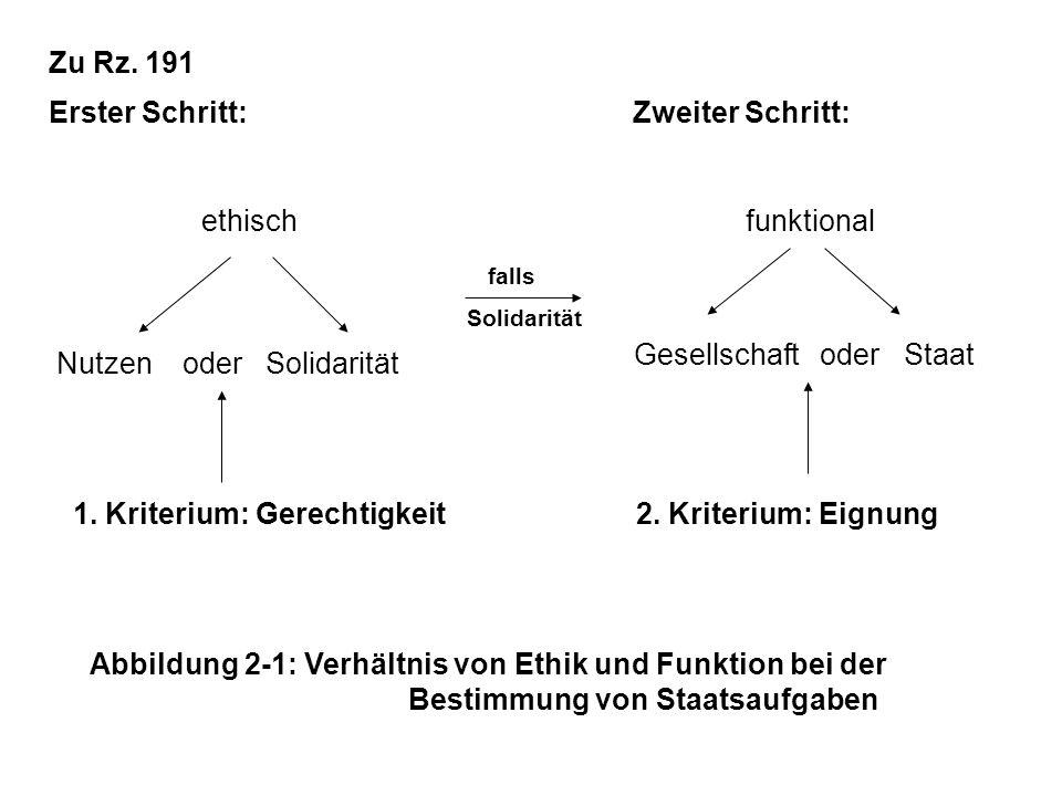 Erster Schritt:Zweiter Schritt: ethischfunktional Nutzen oder Solidarität Gesellschaft oder Staat falls Solidarität 1. Kriterium: Gerechtigkeit2. Krit