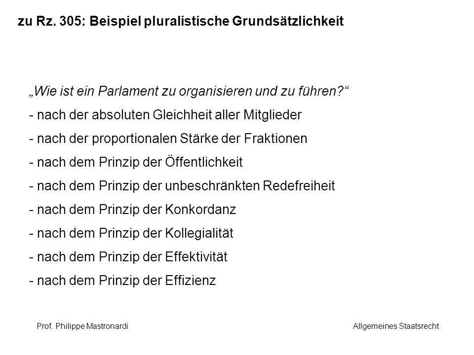 Wie ist ein Parlament zu organisieren und zu führen? - nach der absoluten Gleichheit aller Mitglieder - nach der proportionalen Stärke der Fraktionen