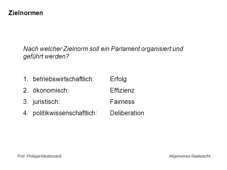 Zielnormen Nach welcher Zielnorm soll ein Parlament organisiert und geführt werden? 1.betriebswirtschaftlich: Erfolg 2.ökonomisch: Effizienz 3.juristi