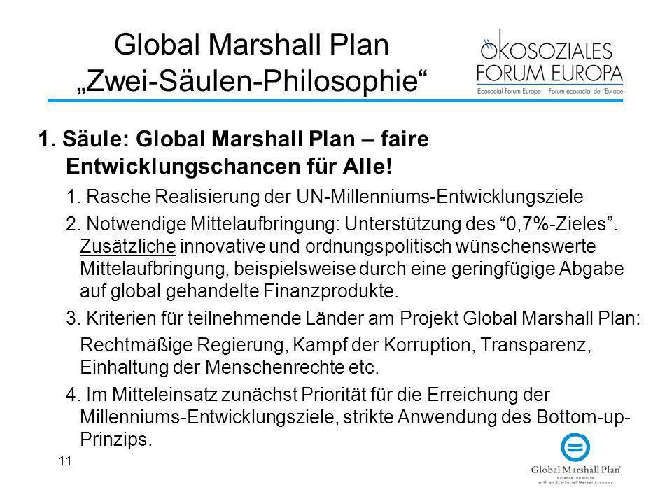 11 Global Marshall Plan Zwei-Säulen-Philosophie 1. Säule: Global Marshall Plan – faire Entwicklungschancen für Alle! 1. Rasche Realisierung der UN-Mil