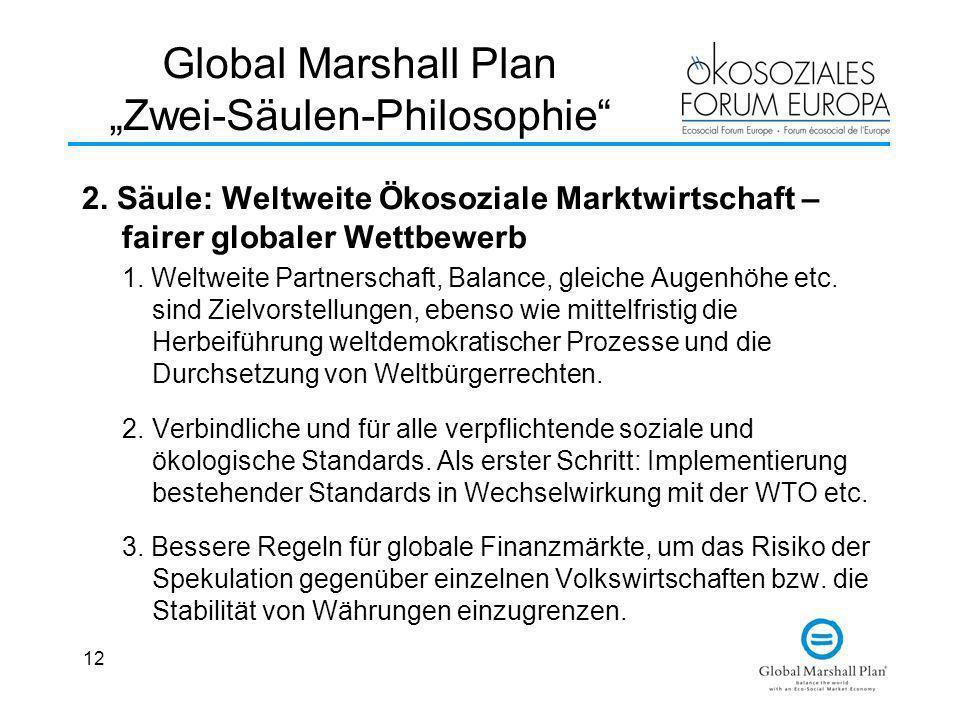 12 Global Marshall Plan Zwei-Säulen-Philosophie 2. Säule: Weltweite Ökosoziale Marktwirtschaft – fairer globaler Wettbewerb 1. Weltweite Partnerschaft