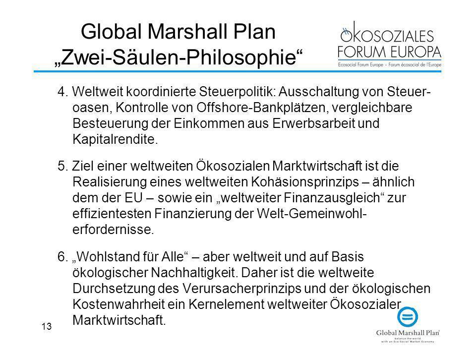 13 Global Marshall Plan Zwei-Säulen-Philosophie 4. Weltweit koordinierte Steuerpolitik: Ausschaltung von Steuer- oasen, Kontrolle von Offshore-Bankplä