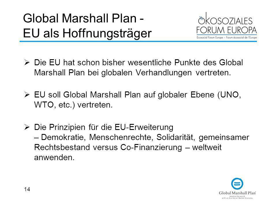 14 Global Marshall Plan - EU als Hoffnungsträger Die EU hat schon bisher wesentliche Punkte des Global Marshall Plan bei globalen Verhandlungen vertre