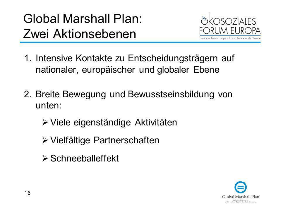 16 Global Marshall Plan: Zwei Aktionsebenen 1.Intensive Kontakte zu Entscheidungsträgern auf nationaler, europäischer und globaler Ebene 2.Breite Bewe