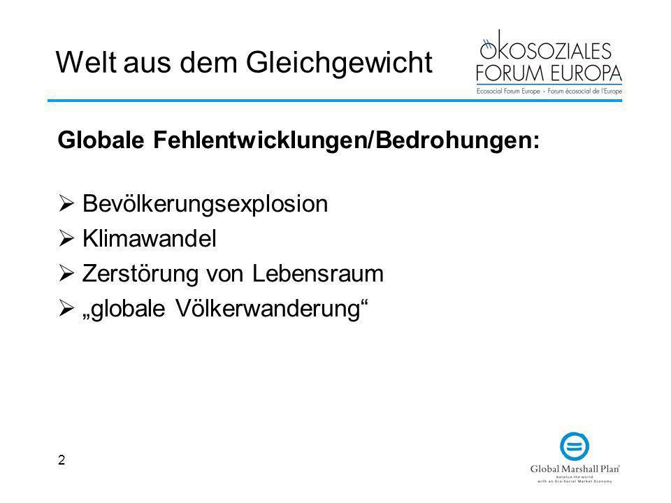 2 Welt aus dem Gleichgewicht Globale Fehlentwicklungen/Bedrohungen: Bevölkerungsexplosion Klimawandel Zerstörung von Lebensraum globale Völkerwanderun