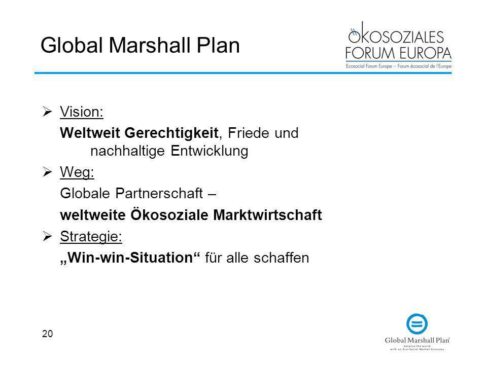 20 Global Marshall Plan Vision: Weltweit Gerechtigkeit, Friede und nachhaltige Entwicklung Weg: Globale Partnerschaft – weltweite Ökosoziale Marktwirt