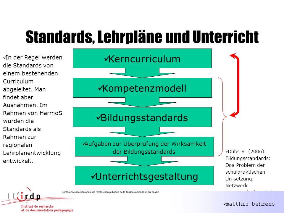 Standards, Lehrpläne und Unterricht Kerncurriculum Kompetenzmodell Bildungsstandards Aufgaben zur Überprüfung der Wirksamkeit der Bildungsstandards Unterrichtsgestaltung Dubs R.