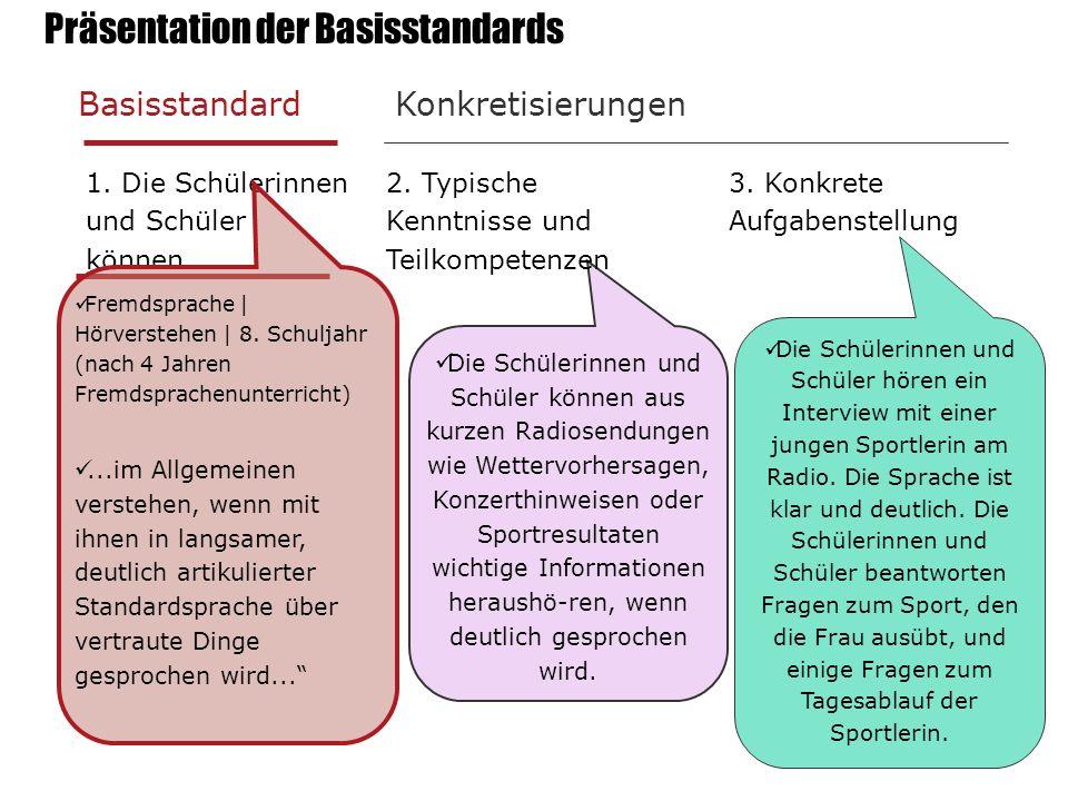 Präsentation der Basisstandards Basisstandard 1. Die Schülerinnen und Schüler können.... 3. Konkrete Aufgabenstellung Fremdsprache | Hörverstehen | 8.