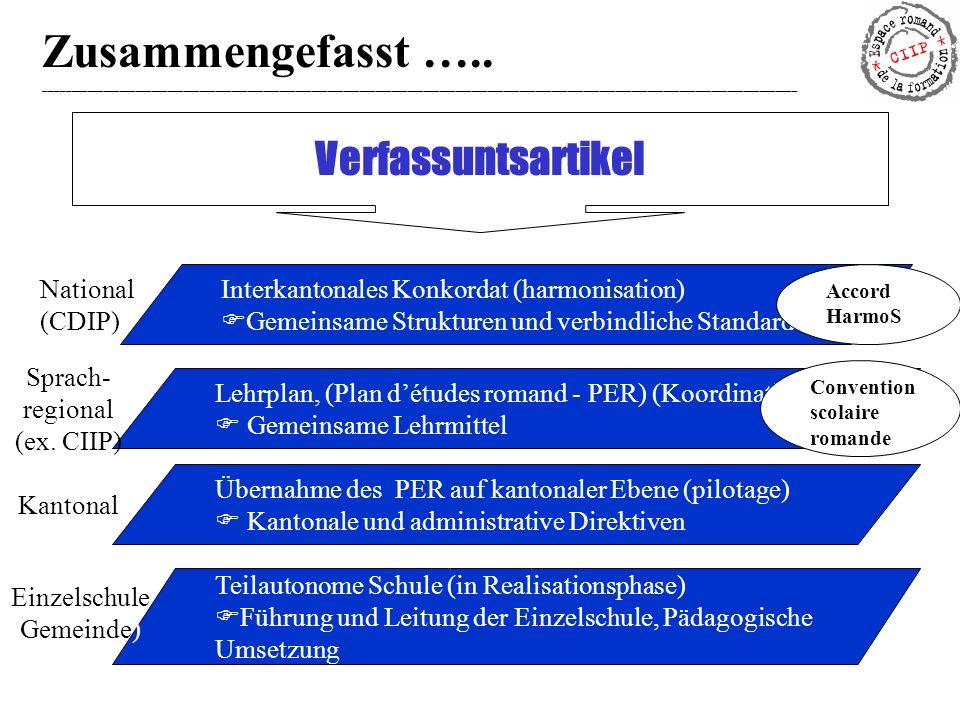 Verfassuntsartikel Interkantonales Konkordat (harmonisation) Gemeinsame Strukturen und verbindliche Standards Lehrplan, (Plan détudes romand - PER) (K