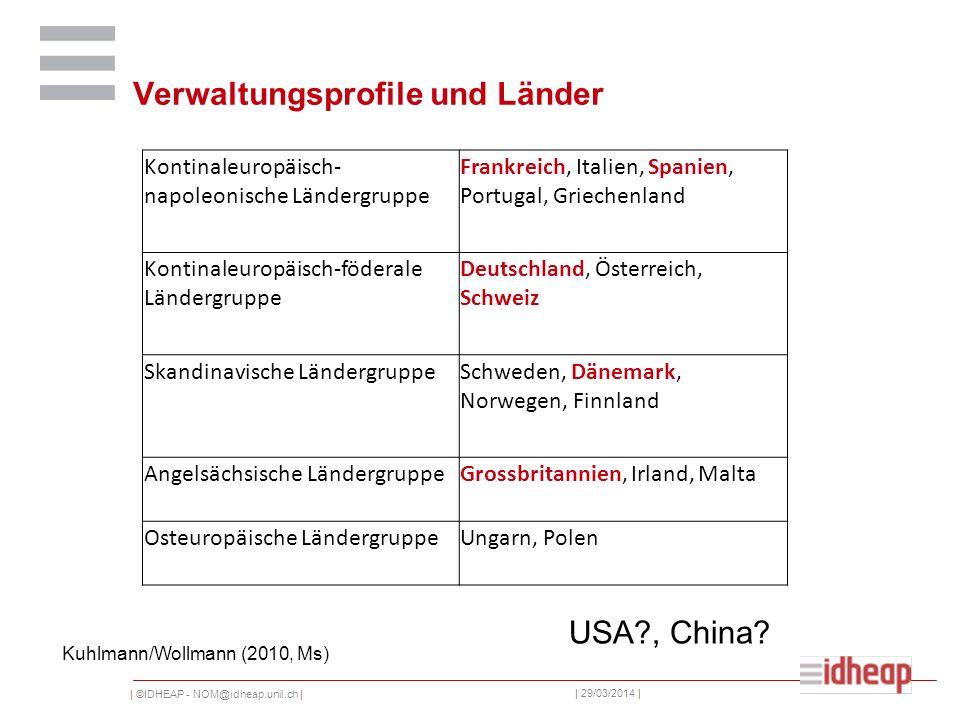   ©IDHEAP - NOM@idheap.unil.ch     29/03/2014   Aufgabenprofile der Verwaltung im Vergleich: Gesundheit Grossbritannien, Italien und Schweden besteht ein Öffentliches Gesundheitssystem.