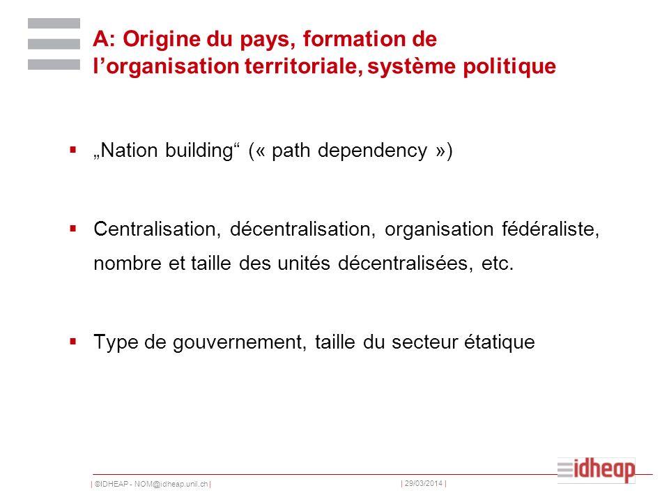 | ©IDHEAP - NOM@idheap.unil.ch | | 29/03/2014 | A: Origine du pays, formation de lorganisation territoriale, système politique Nation building (« path dependency ») Centralisation, décentralisation, organisation fédéraliste, nombre et taille des unités décentralisées, etc.
