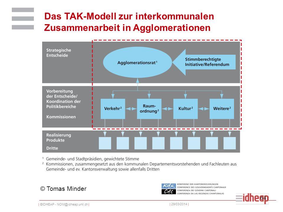 | ©IDHEAP - NOM@idheap.unil.ch | | 29/03/2014 | 64 Das TAK-Modell zur interkommunalen Zusammenarbeit in Agglomerationen © Tomas Minder