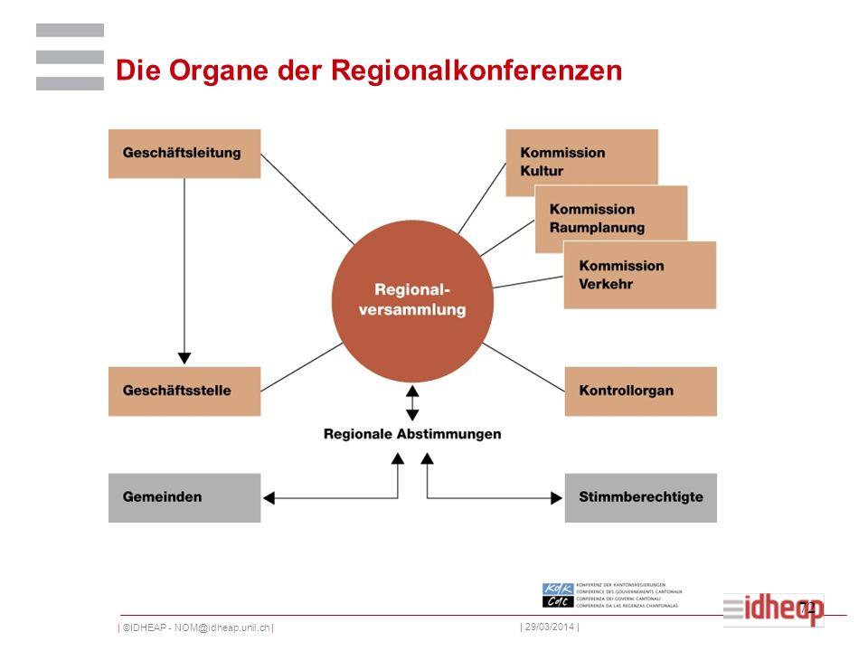 | ©IDHEAP - NOM@idheap.unil.ch | | 29/03/2014 | 72 Die Organe der Regionalkonferenzen