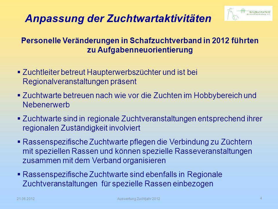 4 21.06.2012Auswertung Zuchtjahr 2012 Anpassung der Zuchtwartaktivitäten Personelle Veränderungen in Schafzuchtverband in 2012 führten zu Aufgabenneuo