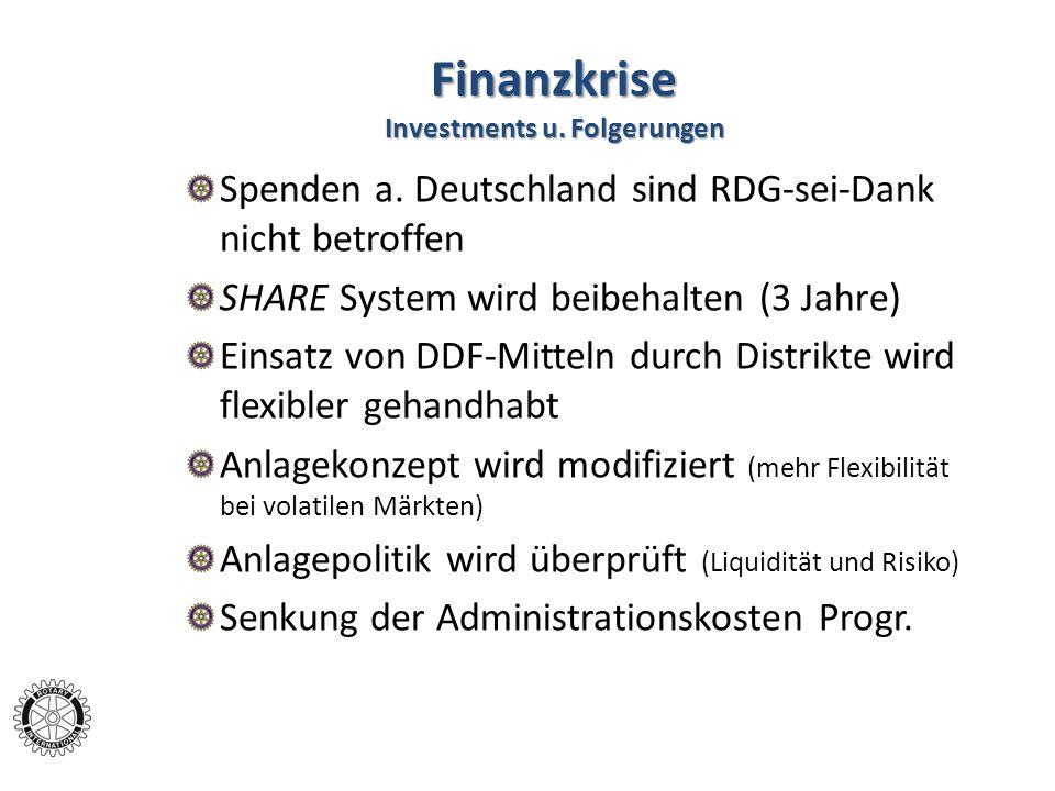 Finanzkrise Investments u. Folgerungen Spenden a. Deutschland sind RDG-sei-Dank nicht betroffen SHARE System wird beibehalten (3 Jahre) Einsatz von DD
