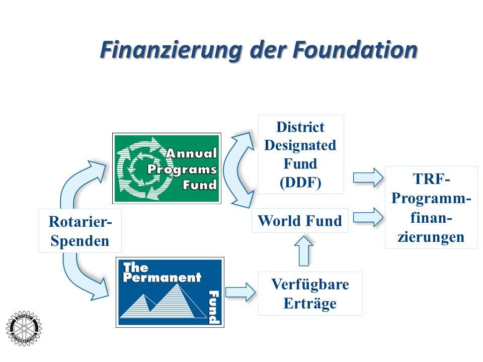 Finanzierung der Foundation Verfügbare Erträge District Designated Fund (DDF) World Fund TRF- Programm- finan- zierungen Rotarier- Spenden