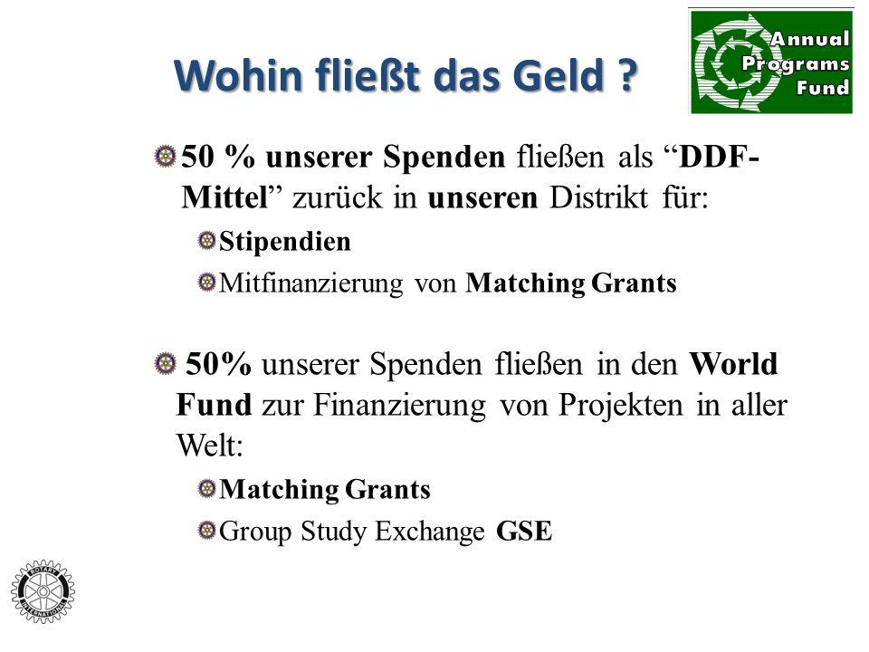 Wohin fließt das Geld ? 50 % unserer Spenden fließen als DDF- Mittel zurück in unseren Distrikt für: Stipendien Mitfinanzierung von Matching Grants 50