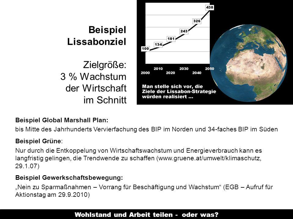 Wohlstand und Arbeit teilen - oder was? Beispiel Lissabonziel Zielgröße: 3 % Wachstum der Wirtschaft im Schnitt Beispiel Global Marshall Plan: bis Mit