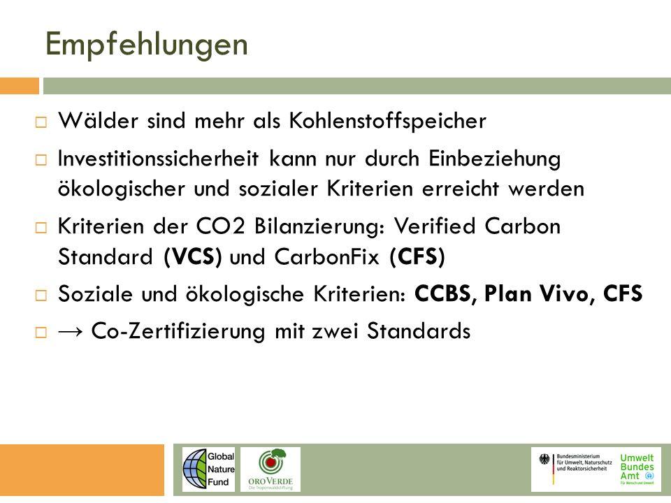 Empfehlungen Wälder sind mehr als Kohlenstoffspeicher Investitionssicherheit kann nur durch Einbeziehung ökologischer und sozialer Kriterien erreicht werden Kriterien der CO2 Bilanzierung: Verified Carbon Standard (VCS) und CarbonFix (CFS) Soziale und ökologische Kriterien: CCBS, Plan Vivo, CFS Co-Zertifizierung mit zwei Standards